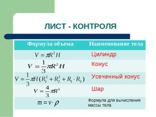 ЛИСТ - КОНТРОЛЯ Формула объемаНаименование тела  Цилиндр  Конус  Усеченны