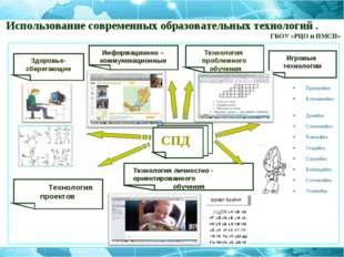 Здоровье- сберегающие Игровые технологии Информационно – коммуникационные Тех