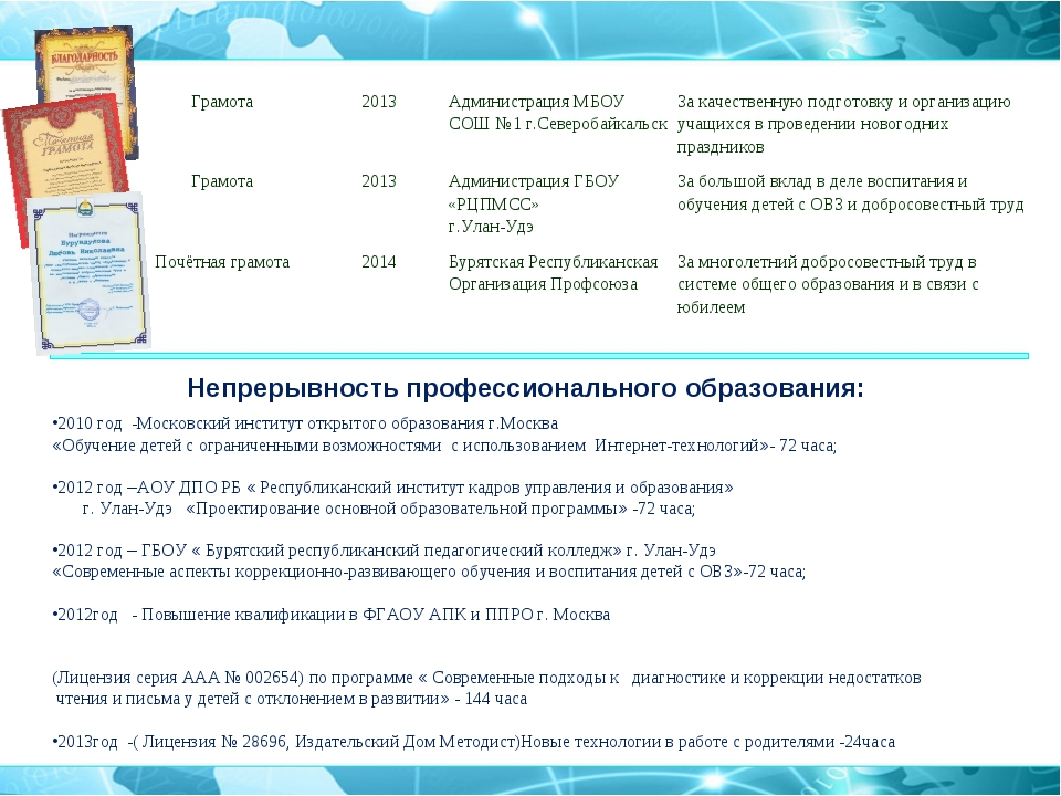 Непрерывность профессионального образования: 2010 год -Московский институт от...