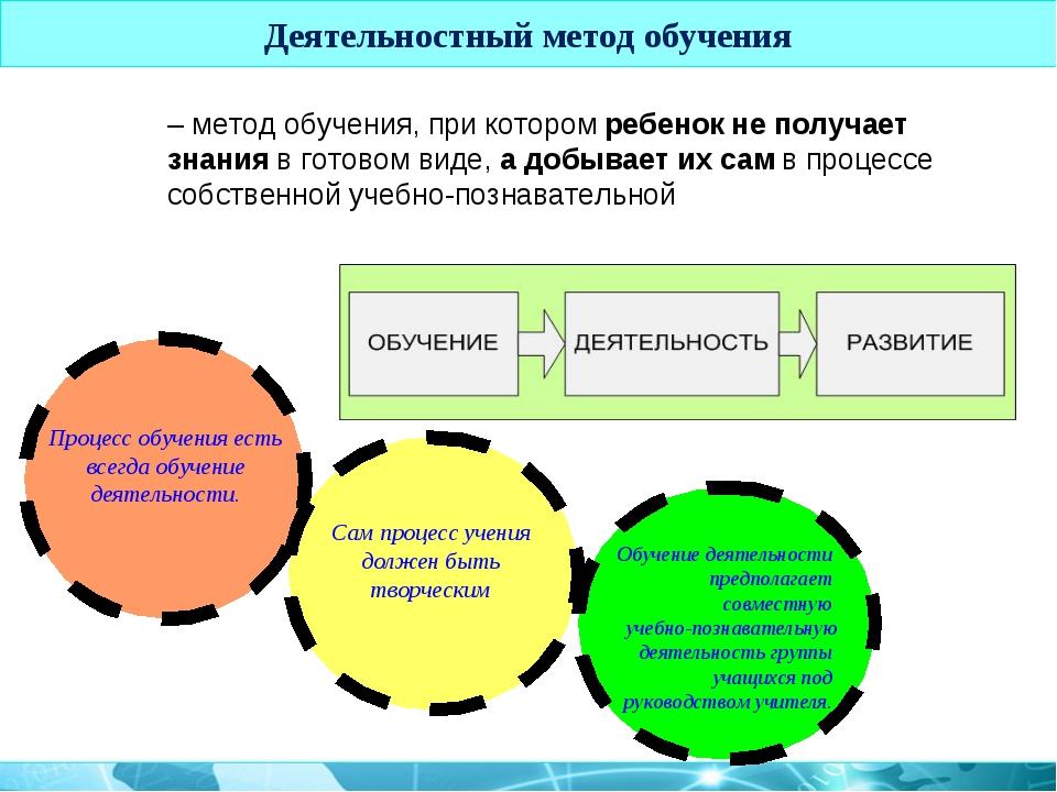 – метод обучения, при котором ребенок не получает знания в готовом виде, а до...