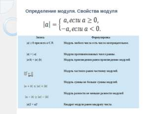Определение модуля. Свойства модуля Запись Формулировка |а| ≥ 0 при всехаЄR М