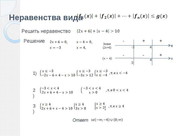 Неравенства вида Решить неравенство Знаки (2x+6) Ответ Решение 1) 2) 3) х х -...