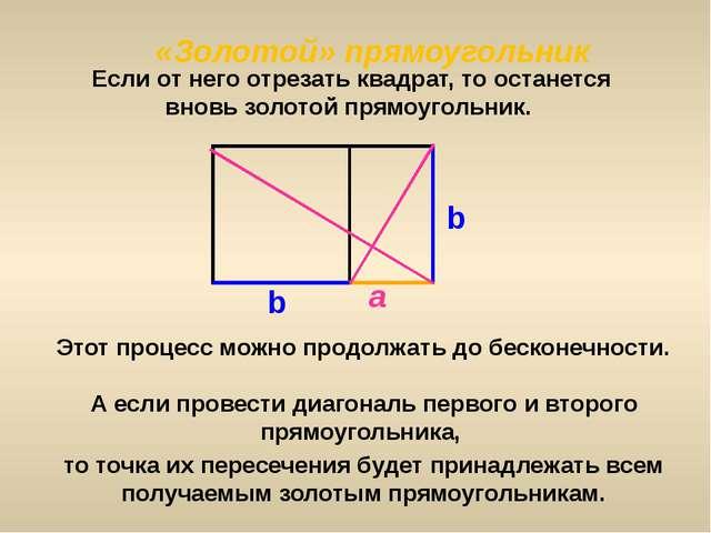 b b Если от него отрезать квадрат, то останется вновь золотой прямоугольник....