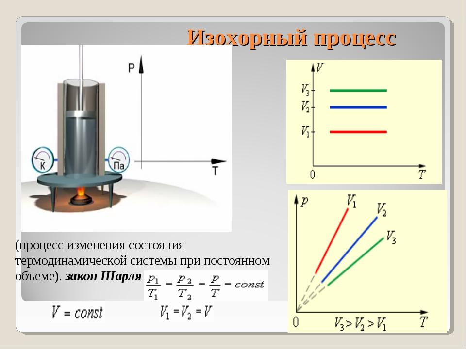 Изохорный процесс (процесс изменения состояния термодинамической системы при...