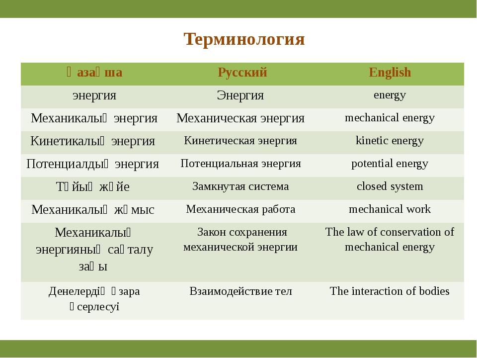 Терминология Қазақша Русский English энергия Энергия energy Механикалықэнерг...
