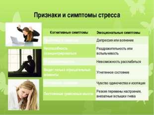 Признаки и симптомы стресса Когнитивные симптомы Эмоциональные симптомы Пробл