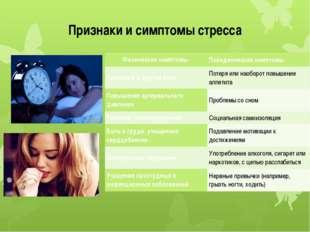 Признаки и симптомы стресса Физические симптомы Поведенческие симптомы Головн