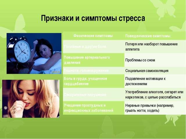 Признаки и симптомы стресса Физические симптомы Поведенческие симптомы Головн...