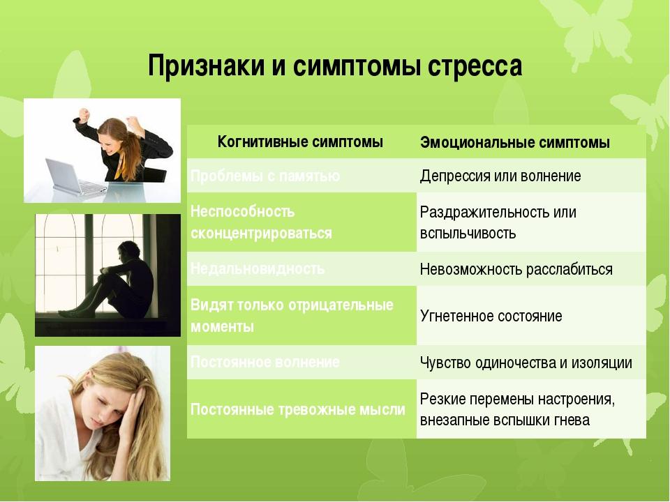 Признаки и симптомы стресса Когнитивные симптомы Эмоциональные симптомы Пробл...