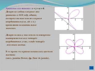 """Теорема Ферма Теорема была сформулирована им в 1637 году, на полях книги """"Ари"""
