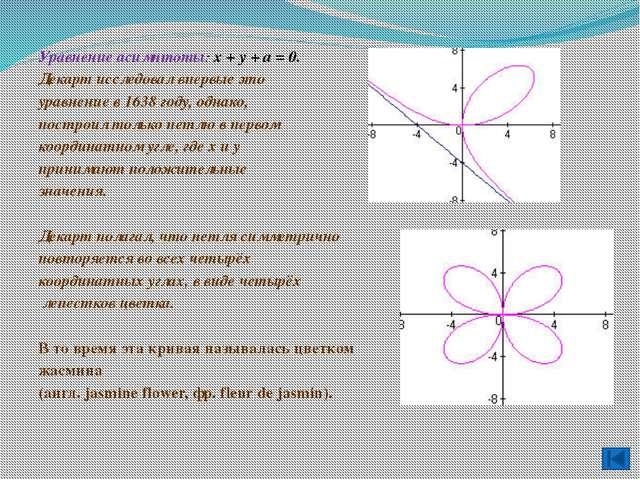 """Теорема Ферма Теорема была сформулирована им в 1637 году, на полях книги """"Ари..."""