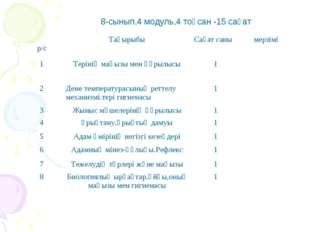 8-сынып,4 модуль,4 тоқсан -15 сағат р/сТақырыбыСағат санымерзімі 1Терінің