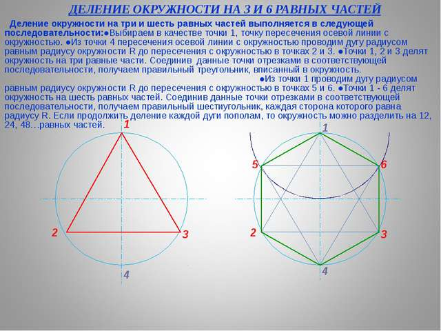 ДЕЛЕНИЕ ОКРУЖНОСТИ НА 3 И 6 РАВНЫХ ЧАСТЕЙ Деление окружности на три и шесть...