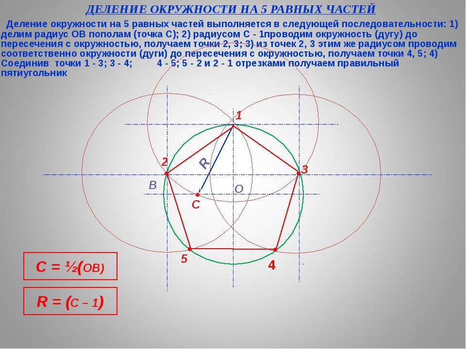 разделить радиус круга на 5 частей инцест