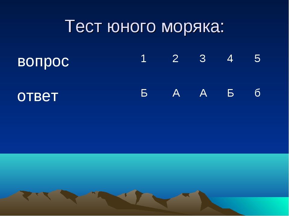 Тест юного моряка: