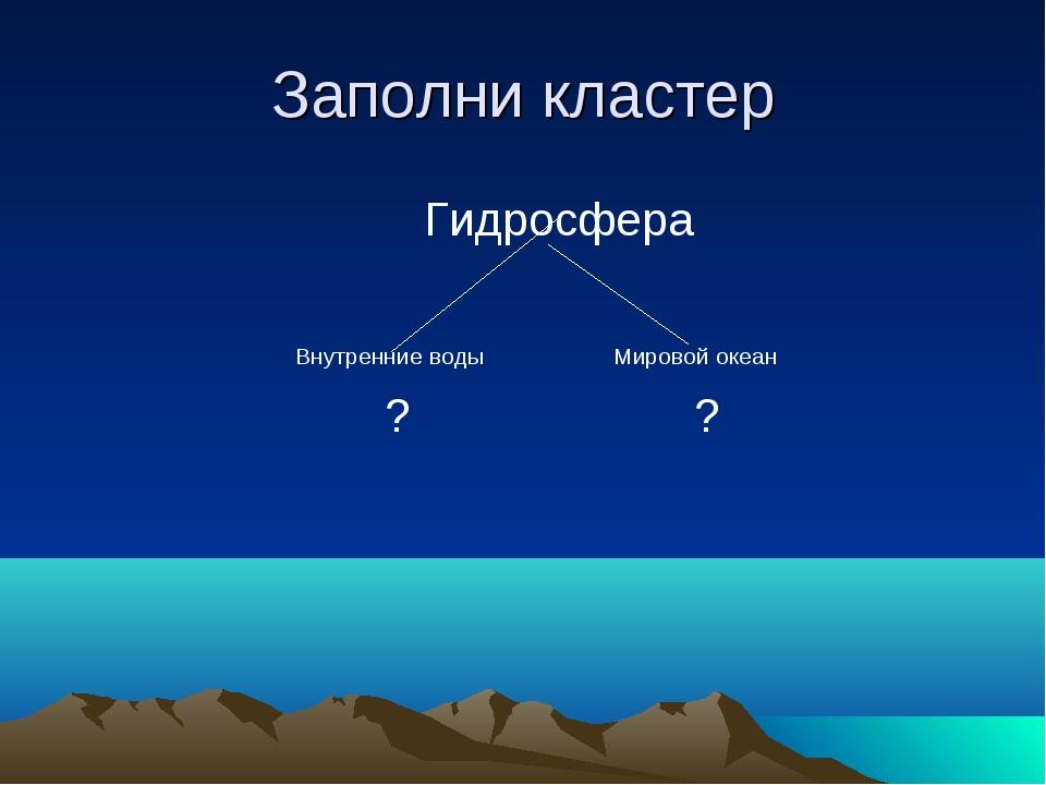 Заполни кластер Гидросфера Внутренние воды Мировой океан ? ?