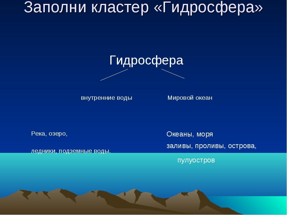Заполни кластер «Гидросфера» Гидросфера внутренние воды Мировой океан Река, о...