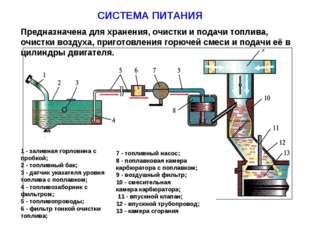 СИСТЕМА ПИТАНИЯ Предназначена для хранения, очистки и подачи топлива, очистки