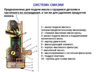 СИСТЕМА СМАЗКИ 1 - канал подачи масла к газораспределительному механизму; 2 -
