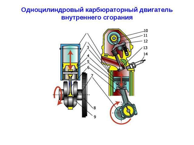 Одноцилиндровый карбюраторный двигатель внутреннего сгорания