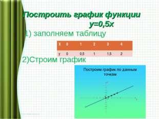 Построить график функции у=0,5х 1) заполняем таблицу 2)Строим график Х012