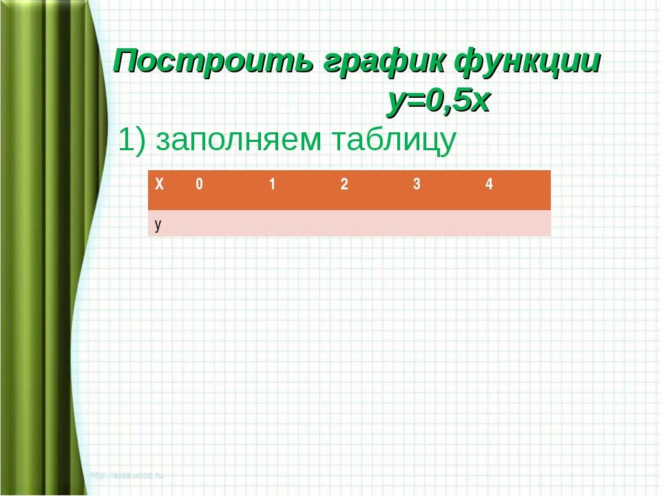 Построить график функции у=0,5х 1) заполняем таблицу Х01234 у