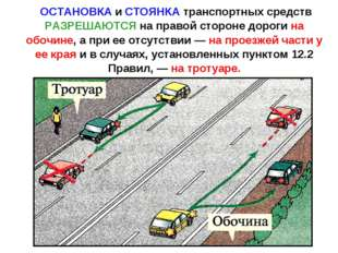 ОСТАНОВКА и СТОЯНКА транспортных средств РАЗРЕШАЮТСЯ на правой стороне дорог