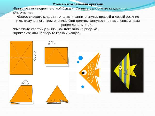 Схема изготовления оригами Приготовьте квадрат плотной бумаги. Согните о разо...