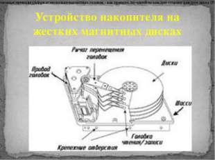 Современные приводы содержат несколько магнитных головок - как правило, по од