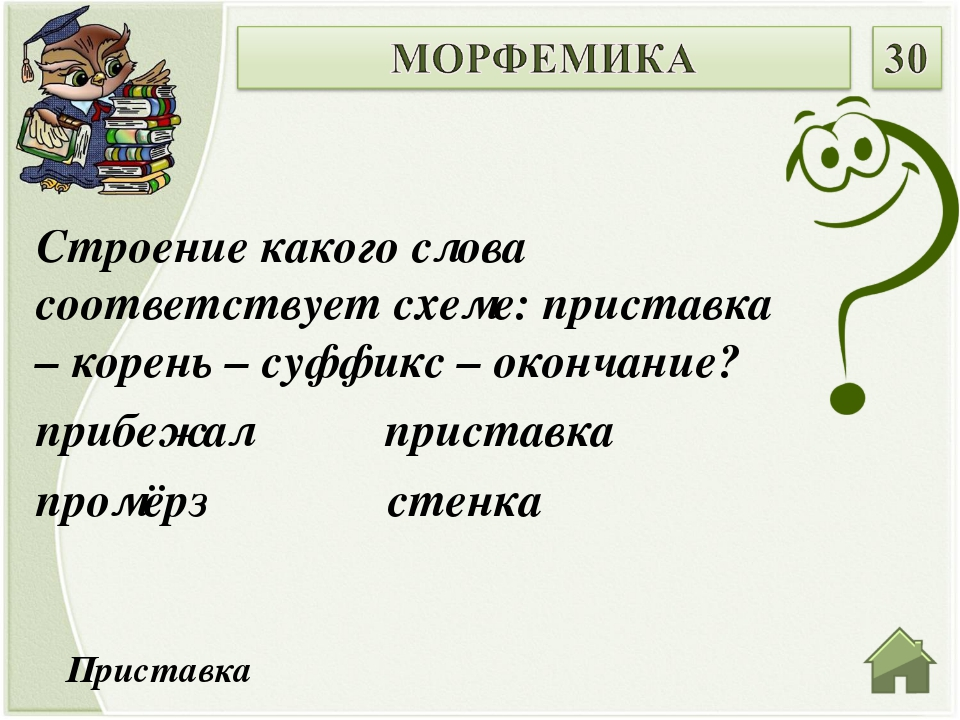 Приставка Строение какого слова соответствует схеме: приставка – корень – суф...