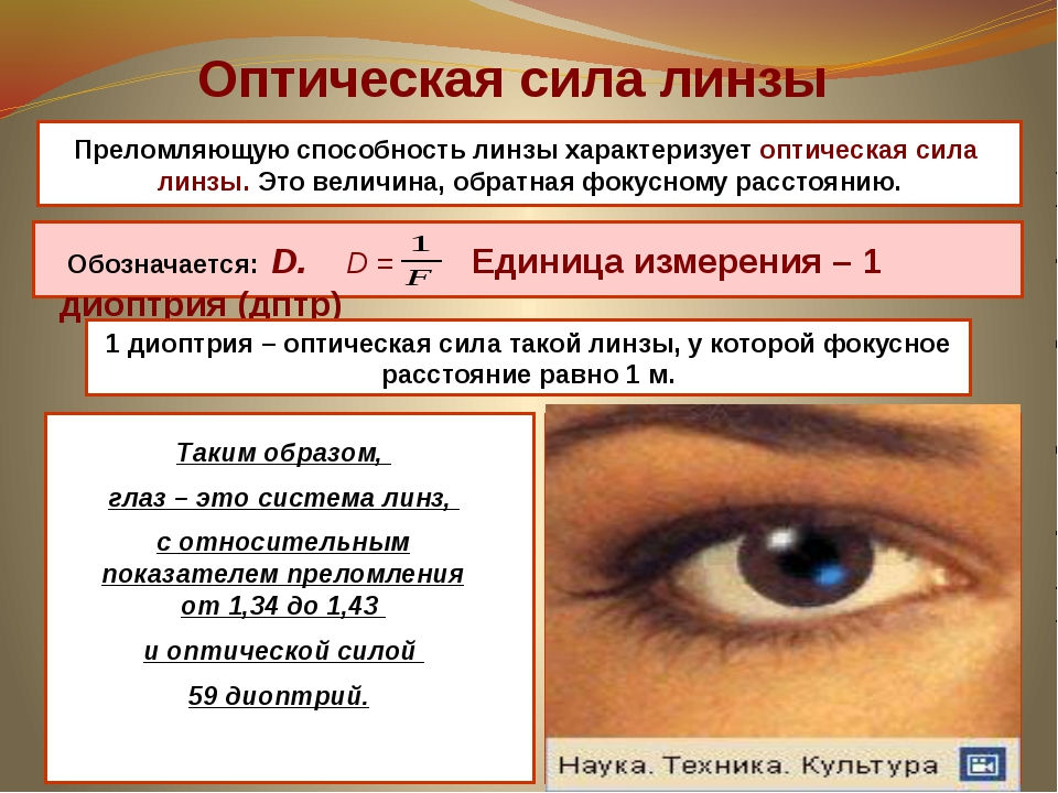 Оптическая сила линзы Преломляющую способность линзы характеризует оптическа...