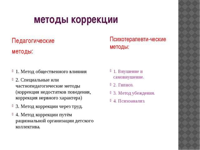 методы коррекции Педагогические методы: 1. Метод общественного влияния 2. Спе...