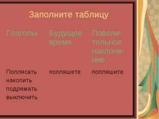 Заполните таблицу ГлаголыБудущее времяПовели-тельное наклоне-ние Поплясать