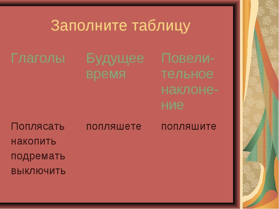 Заполните таблицу ГлаголыБудущее времяПовели-тельное наклоне-ние Поплясать...