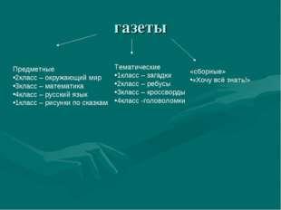 газеты Предметные 2класс – окружающий мир 3класс – математика 4класс – русски