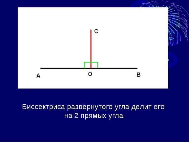 Биссектриса развёрнутого угла делит его на 2 прямых угла.