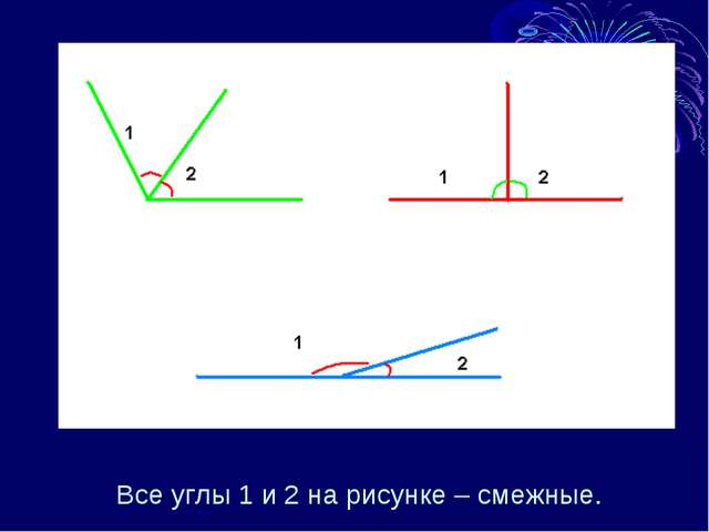 Все углы 1 и 2 на рисунке – смежные.