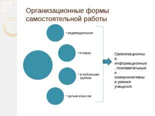 Организационные формы самостоятельной работы Организационные, информационные,