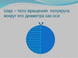 Шар – тело вращения полукруга вокруг его диаметра как оси http://lapinagv.jim