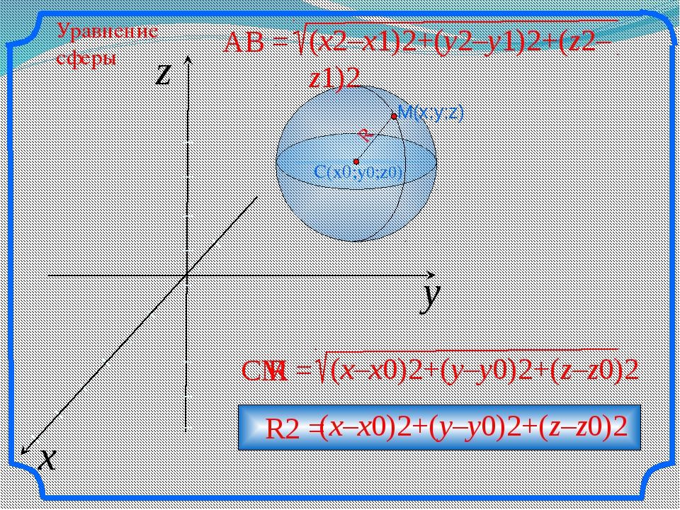 R y x z I I I I I I I I I I I I I I I I Уравнение сферы C(x0;y0;z0) CM = R =...