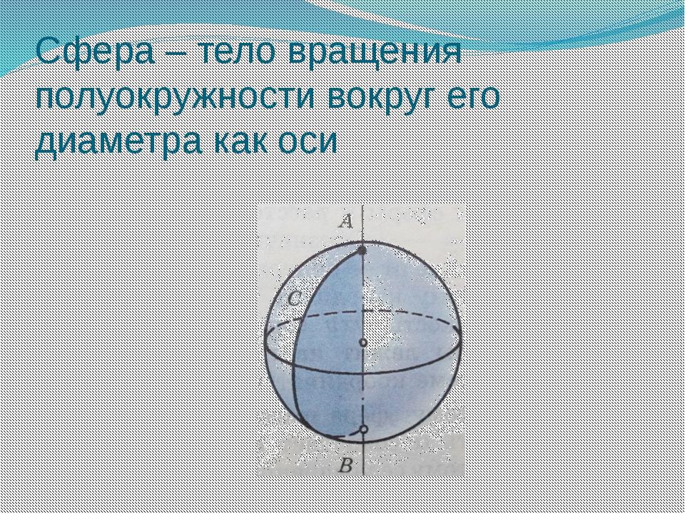 Сфера – тело вращения полуокружности вокруг его диаметра как оси http://lapin...