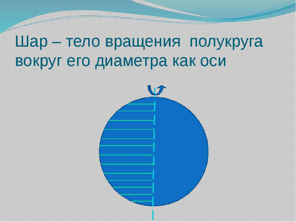 Шар – тело вращения полукруга вокруг его диаметра как оси http://lapinagv.jim...