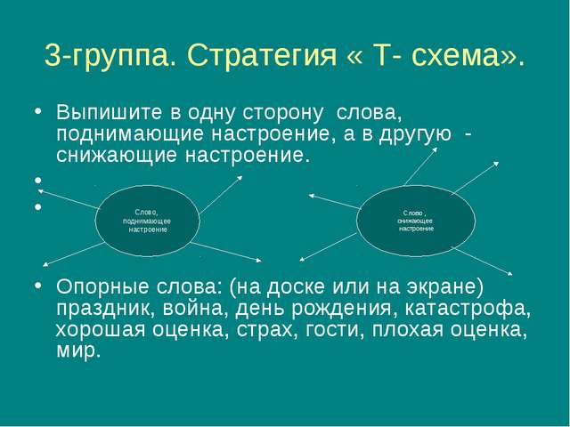 3-группа. Стратегия « Т- схема». Выпишите в одну сторону слова, поднимающие н...