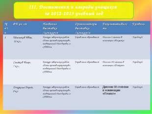 III. Достижения и награды учащихся за 2012-2013 учебный год № п\пФИ уч-сяНа