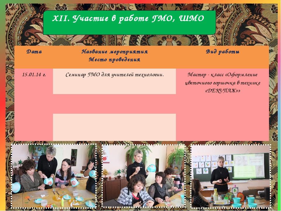 XII. Участие в работе ГМО, ШМО ДатаНазвание мероприятия Место проведенияВид...