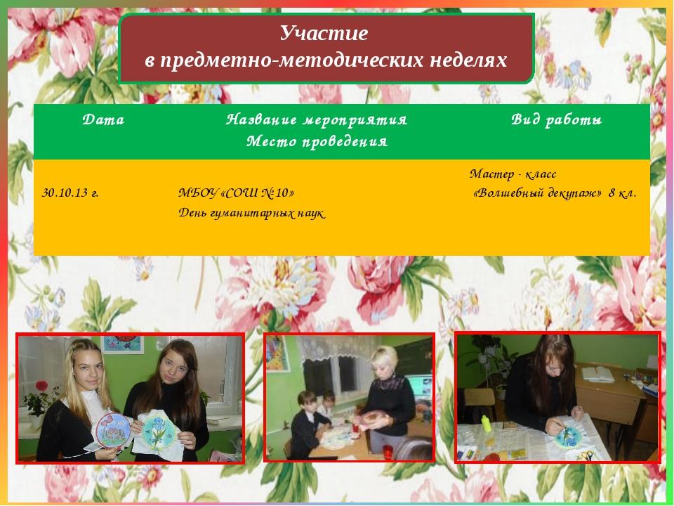 Участие в предметно-методических неделях ДатаНазвание мероприятия Место пров...