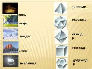 огонь тетраэдр икосаэдр октаэдр гексаэдр вселенная додекаэдр вода земля воздух