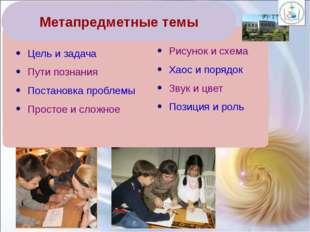 Цель и задача Пути познания Постановка проблемы Простое и сложное Метапредме