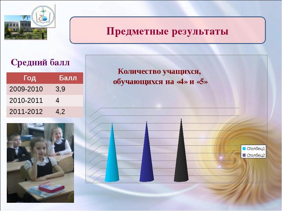 Предметные результаты Средний балл Год Балл 2009-2010 3,9 2010-2011 4 2011-20...