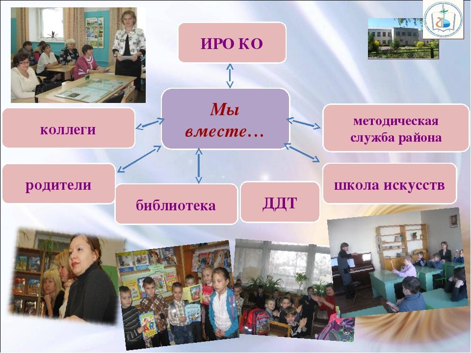 библиотека ДДТ школа искусств методическая служба района ИРО КО коллеги роди...